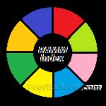 ПАММ-индекс — новый инструмент инвестирования в интернете